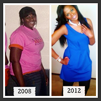 85-Pounds Lost: My Weight Loss Journey Thus Far...